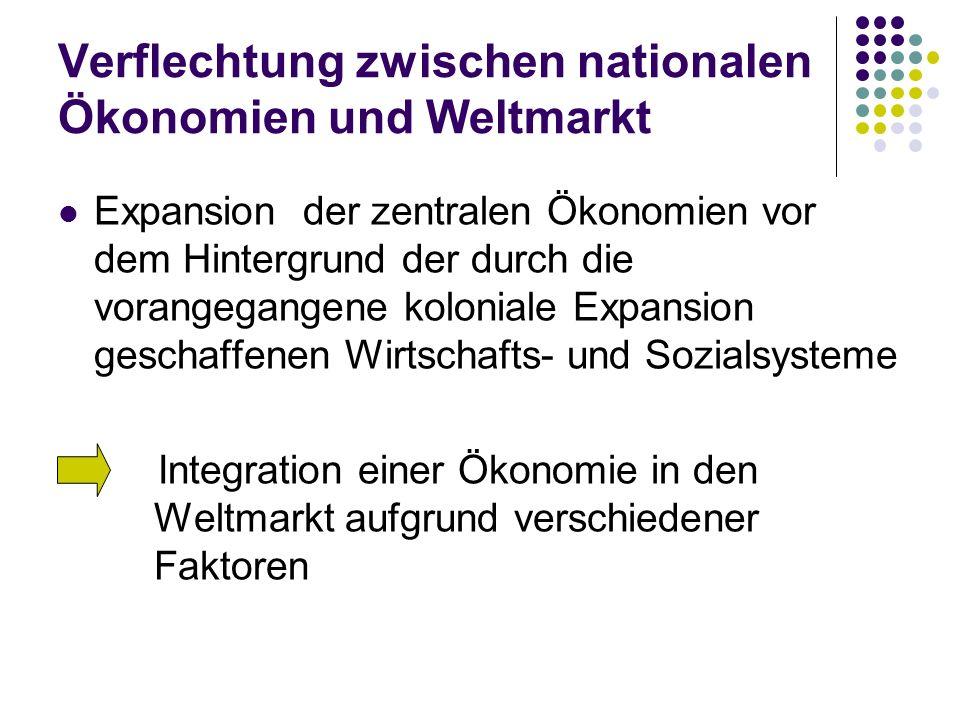 Verflechtung zwischen nationalen Ökonomien und Weltmarkt