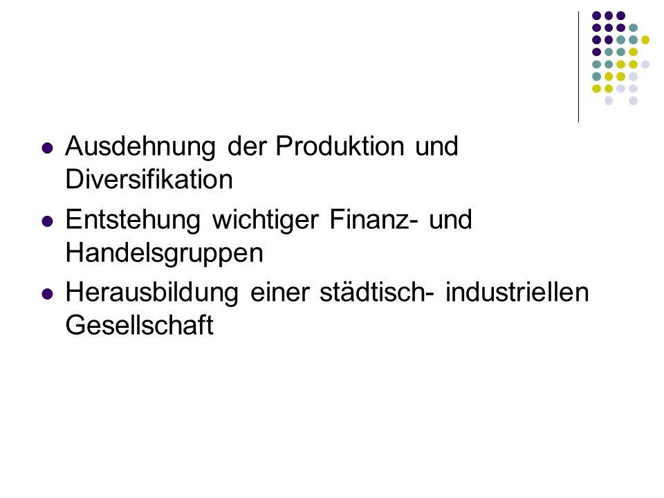 Ausdehnung der Produktion und Diversifikation