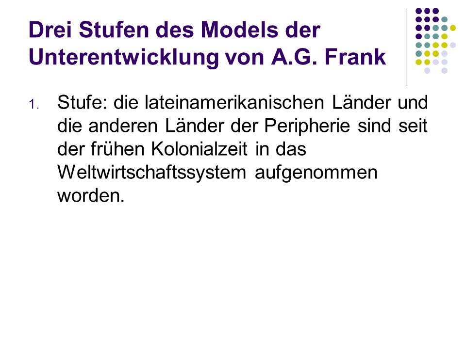Drei Stufen des Models der Unterentwicklung von A.G. Frank