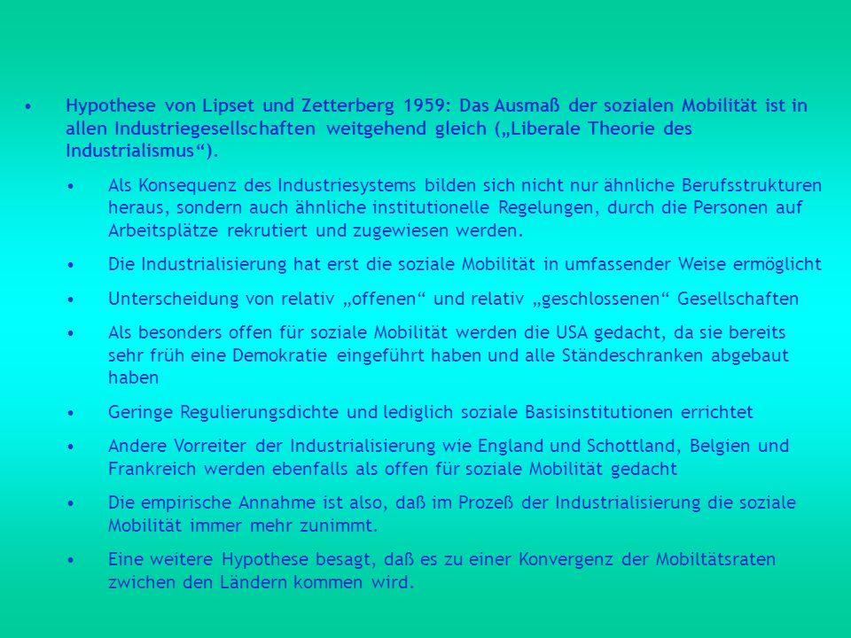 """Hypothese von Lipset und Zetterberg 1959: Das Ausmaß der sozialen Mobilität ist in allen Industriegesellschaften weitgehend gleich (""""Liberale Theorie des Industrialismus )."""