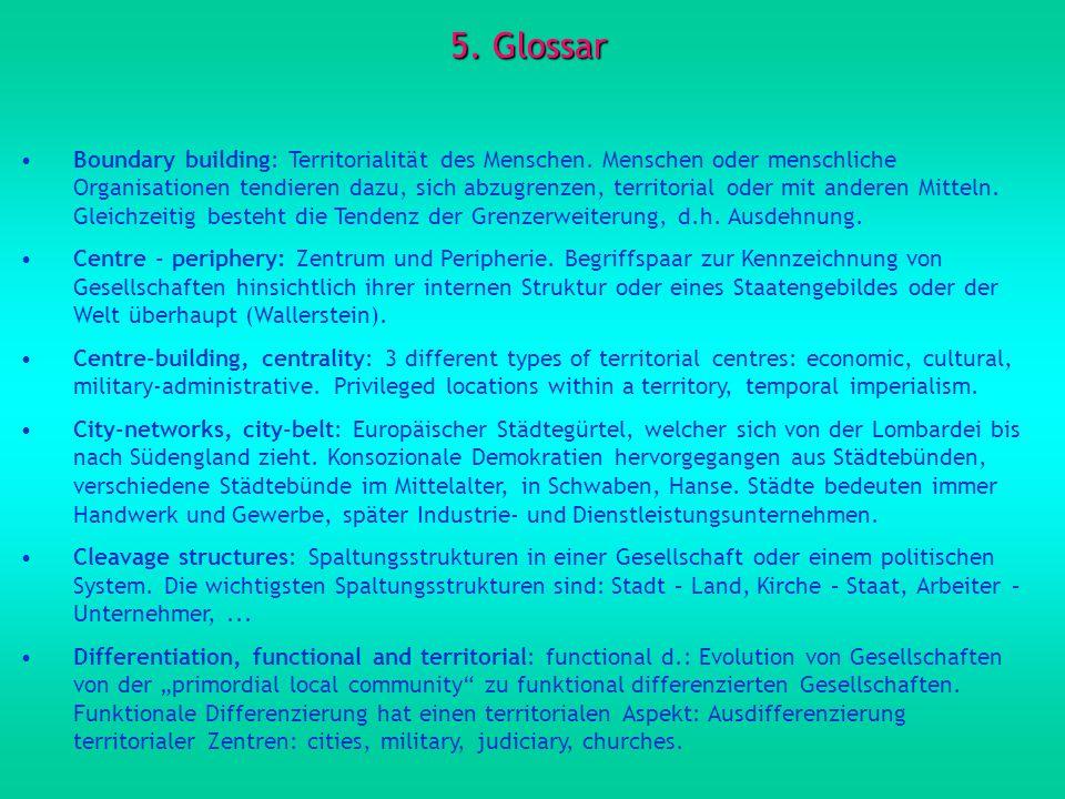 5. Glossar