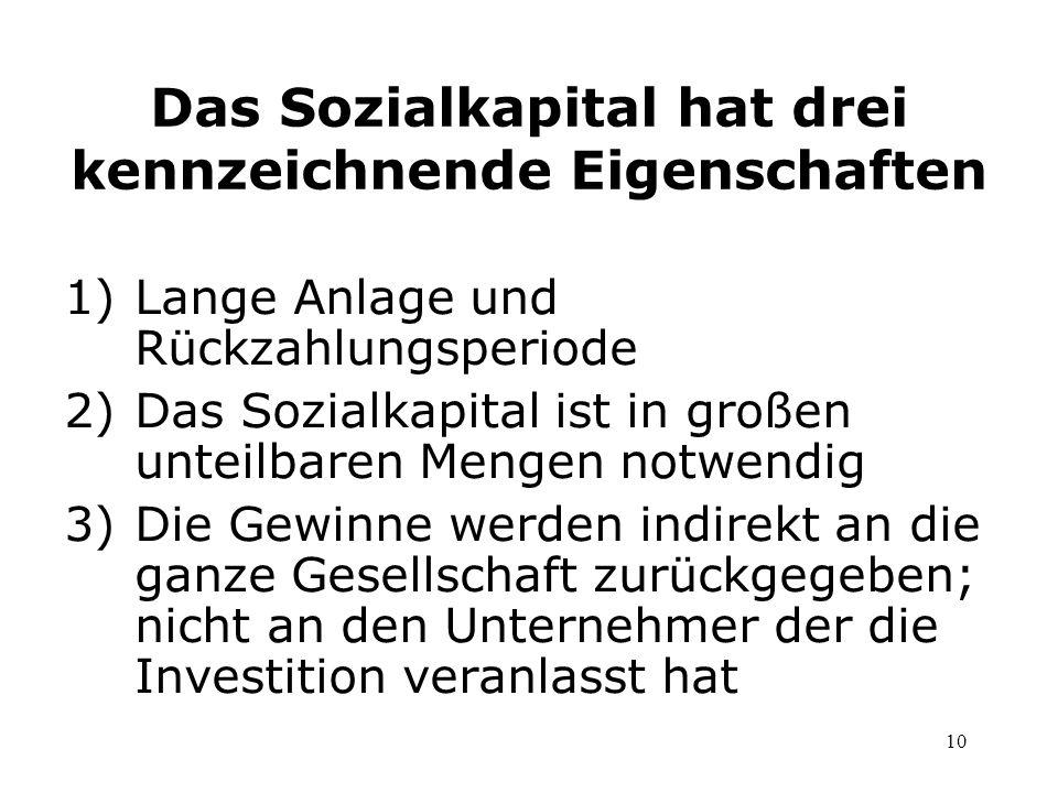 Das Sozialkapital hat drei kennzeichnende Eigenschaften