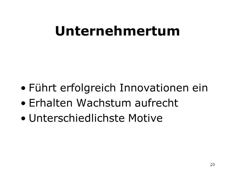 Unternehmertum Führt erfolgreich Innovationen ein
