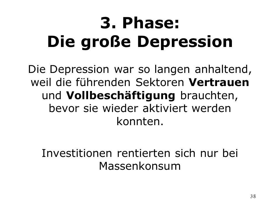3. Phase: Die große Depression