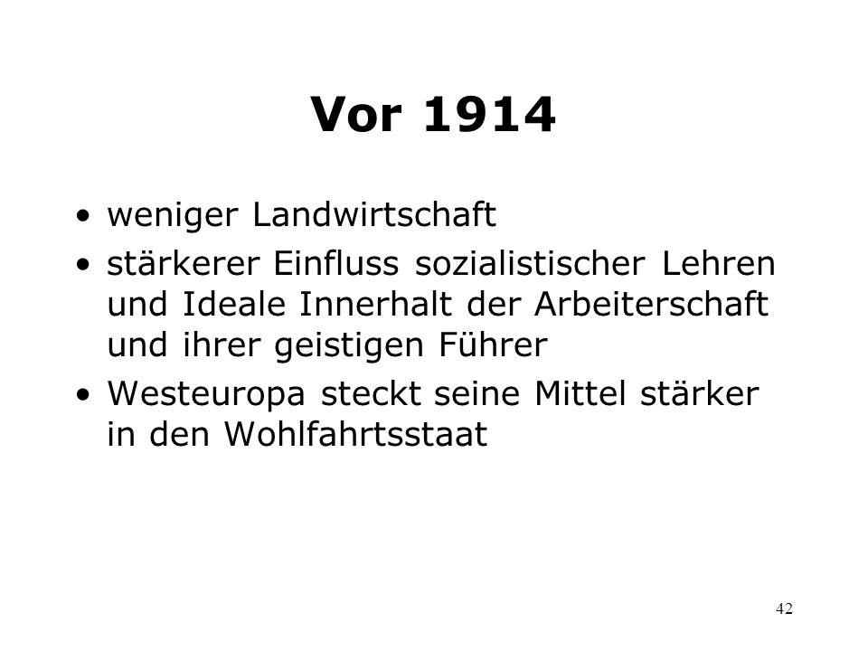 Vor 1914 weniger Landwirtschaft