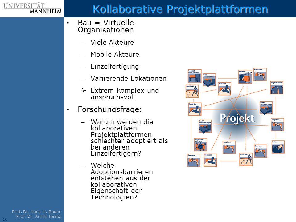 Kollaborative Projektplattformen