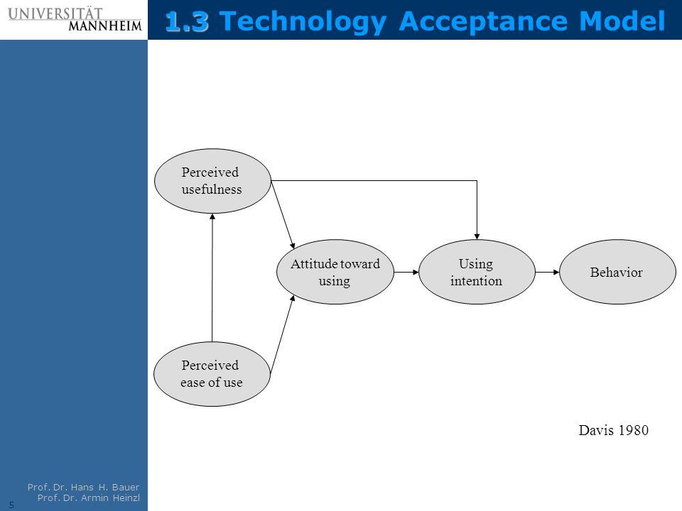 1.3 Technology Acceptance Model
