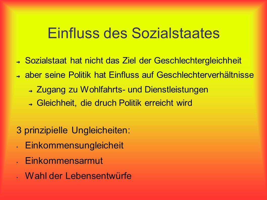 Einfluss des Sozialstaates