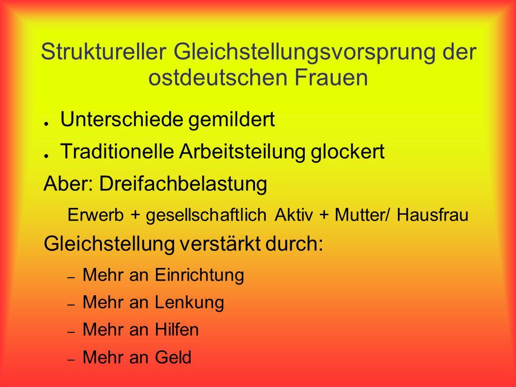 Struktureller Gleichstellungsvorsprung der ostdeutschen Frauen