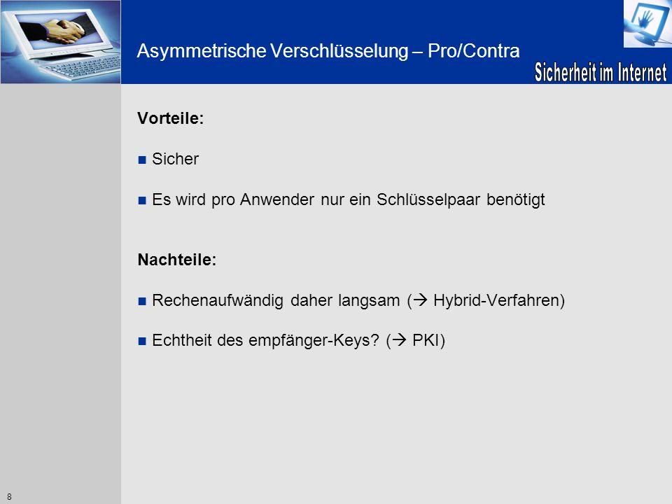 Asymmetrische Verschlüsselung – Pro/Contra
