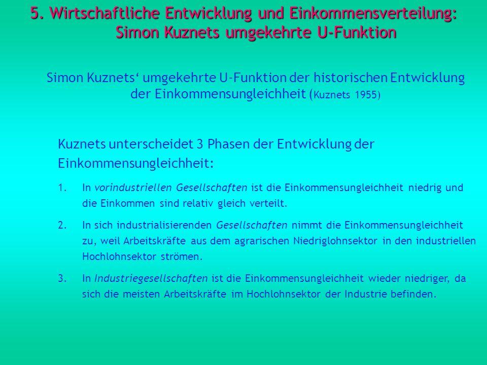 5. Wirtschaftliche Entwicklung und Einkommensverteilung: Simon Kuznets umgekehrte U-Funktion