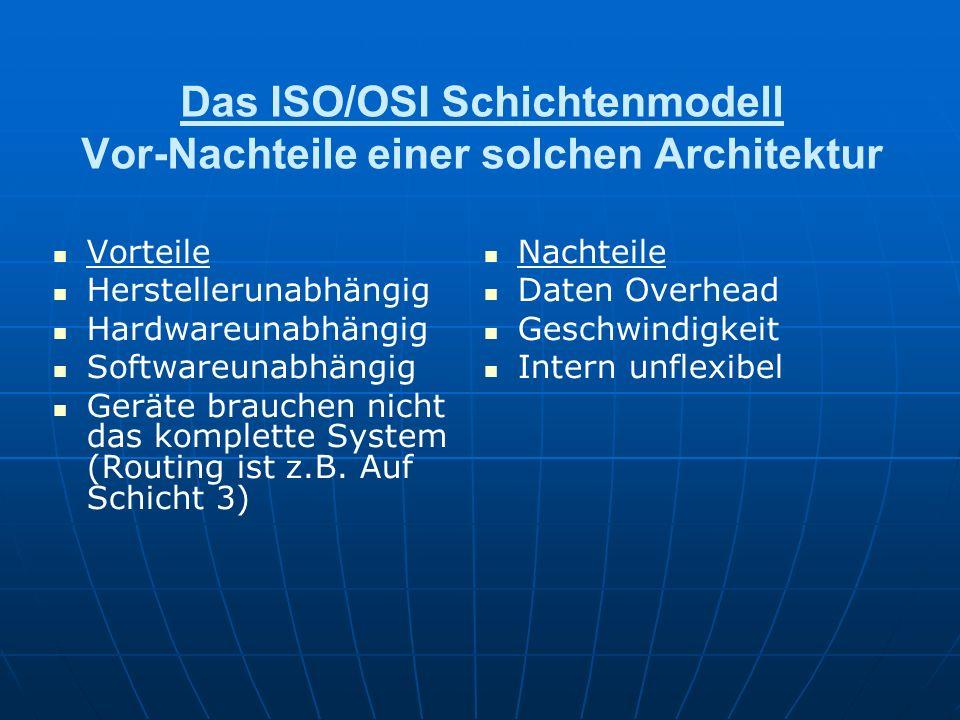 Das ISO/OSI Schichtenmodell Vor-Nachteile einer solchen Architektur