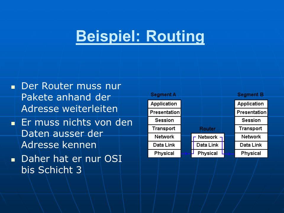 Beispiel: Routing Der Router muss nur Pakete anhand der Adresse weiterleiten. Er muss nichts von den Daten ausser der Adresse kennen.