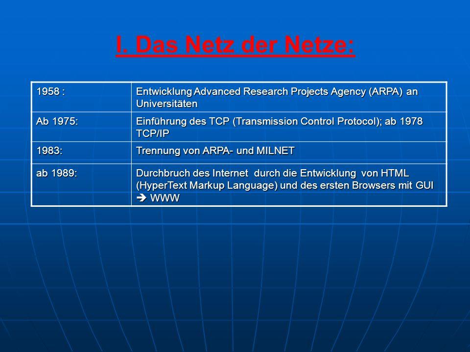 I. Das Netz der Netze: 1958 : Entwicklung Advanced Research Projects Agency (ARPA) an Universitäten.