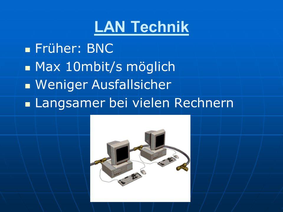 LAN Technik Früher: BNC Max 10mbit/s möglich Weniger Ausfallsicher