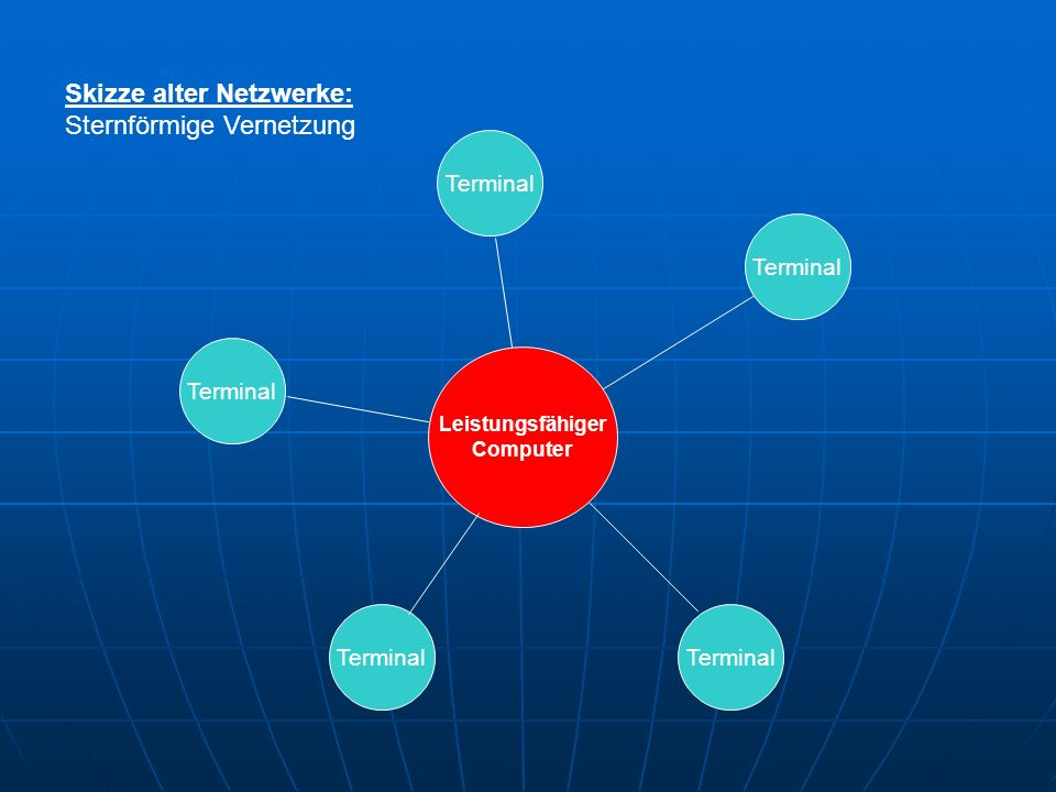 Skizze alter Netzwerke: Sternförmige Vernetzung