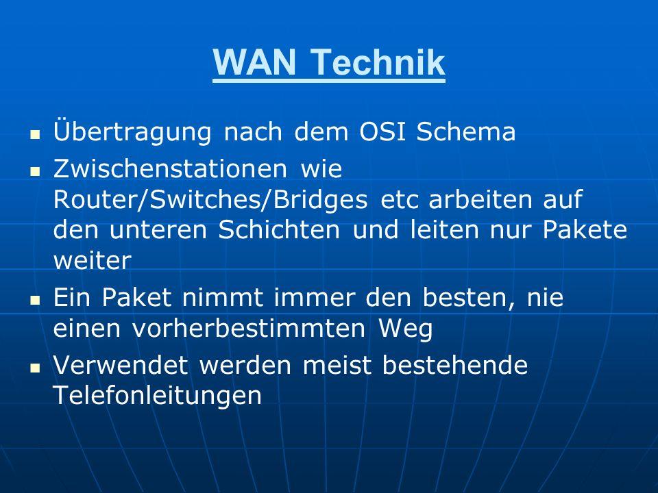 WAN Technik Übertragung nach dem OSI Schema