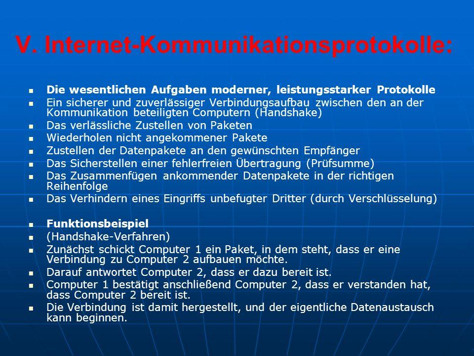 V. Internet-Kommunikationsprotokolle: