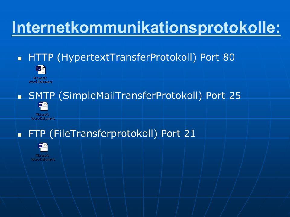Internetkommunikationsprotokolle: