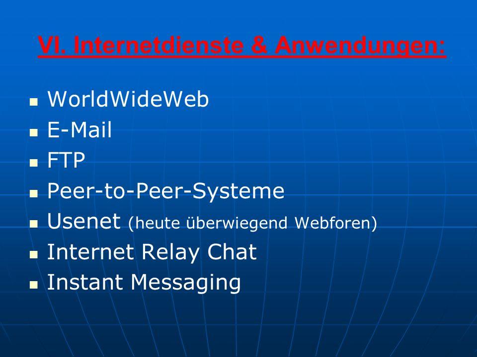 VI. Internetdienste & Anwendungen: