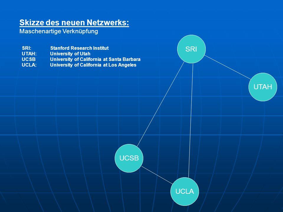 Skizze des neuen Netzwerks: