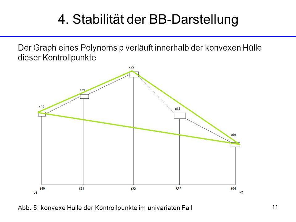 4. Stabilität der BB-Darstellung