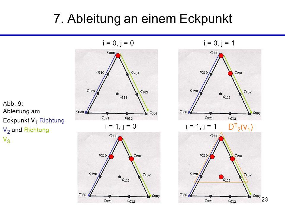 7. Ableitung an einem Eckpunkt
