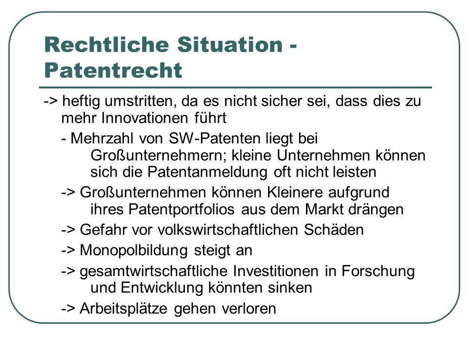 Rechtliche Situation - Patentrecht
