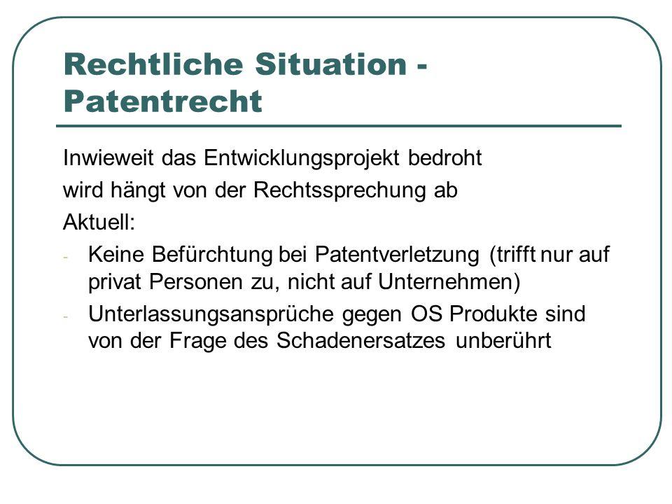 Rechtliche Situation -Patentrecht