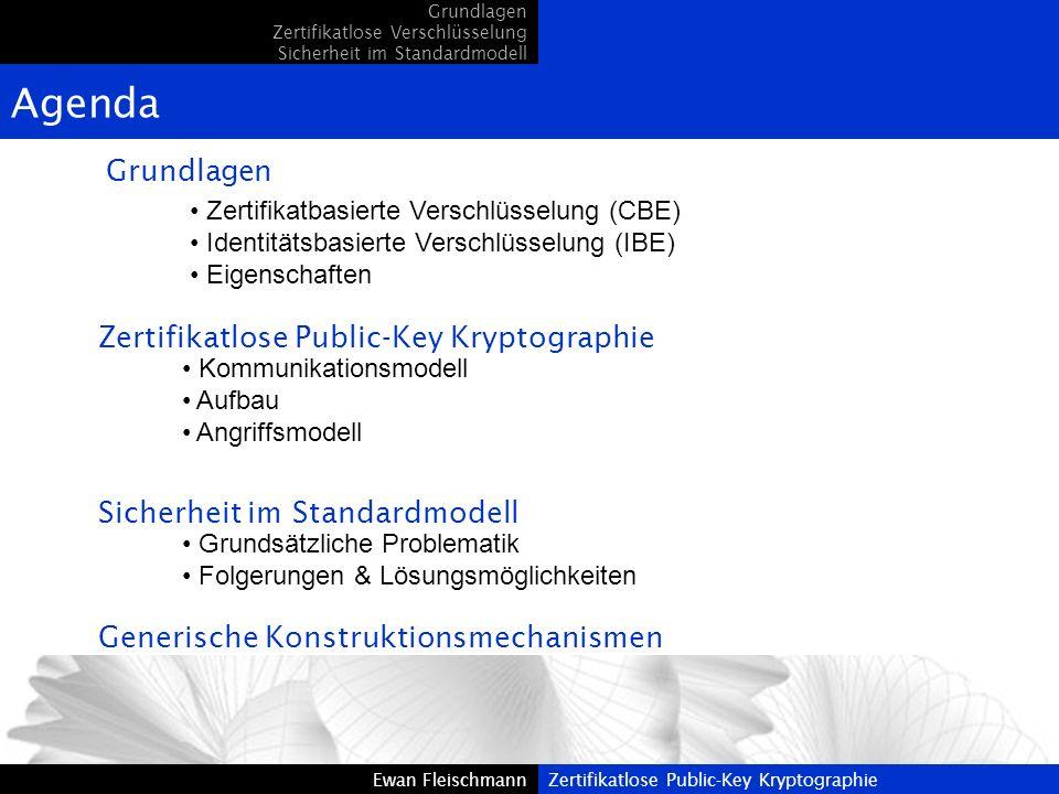 Agenda Grundlagen Zertifikatlose Public-Key Kryptographie