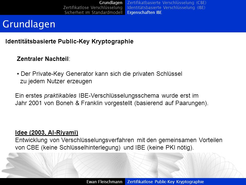Grundlagen Identitätsbasierte Public-Key Kryptographie