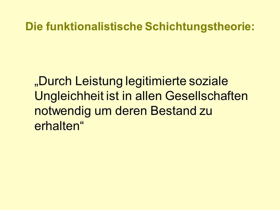 Die funktionalistische Schichtungstheorie: