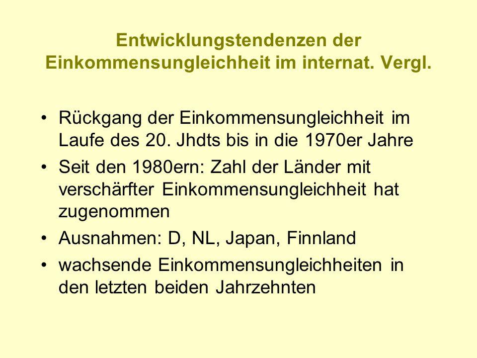 Entwicklungstendenzen der Einkommensungleichheit im internat. Vergl.