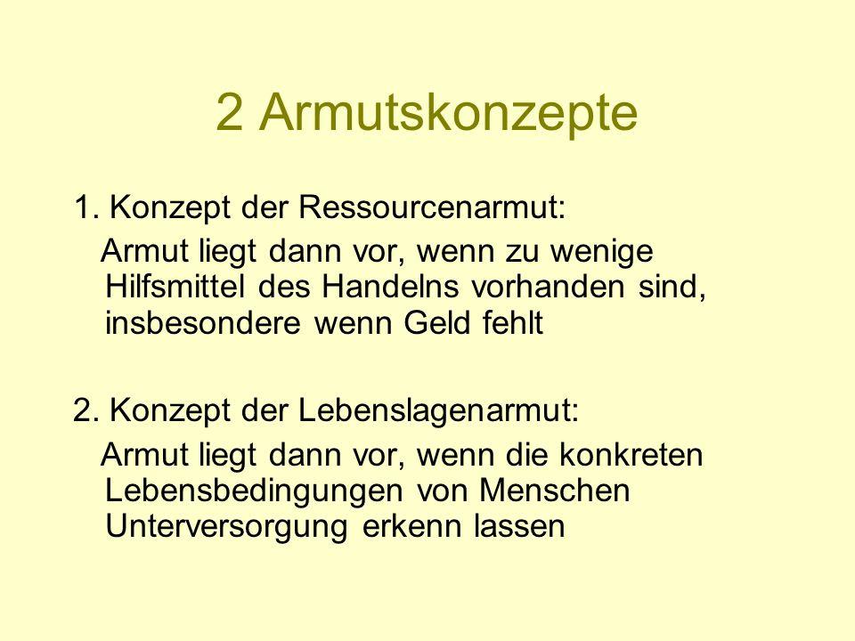 2 Armutskonzepte 1. Konzept der Ressourcenarmut: