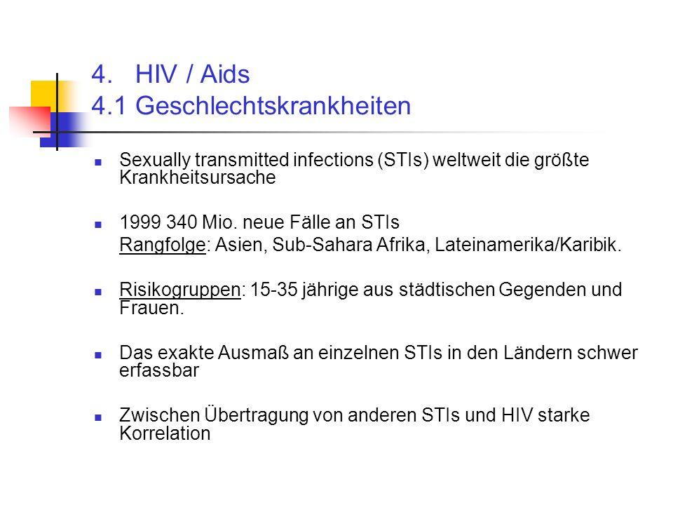4. HIV / Aids 4.1 Geschlechtskrankheiten