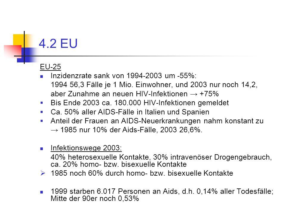 4.2 EU EU-25 Inzidenzrate sank von 1994-2003 um -55%: