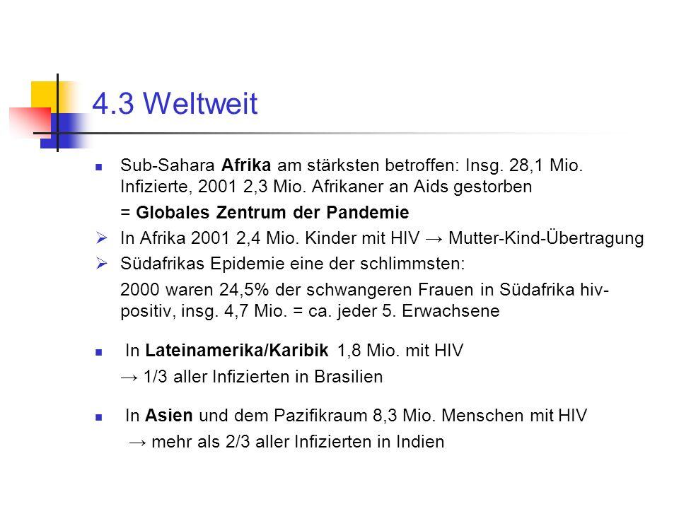 4.3 WeltweitSub-Sahara Afrika am stärksten betroffen: Insg. 28,1 Mio. Infizierte, 2001 2,3 Mio. Afrikaner an Aids gestorben.