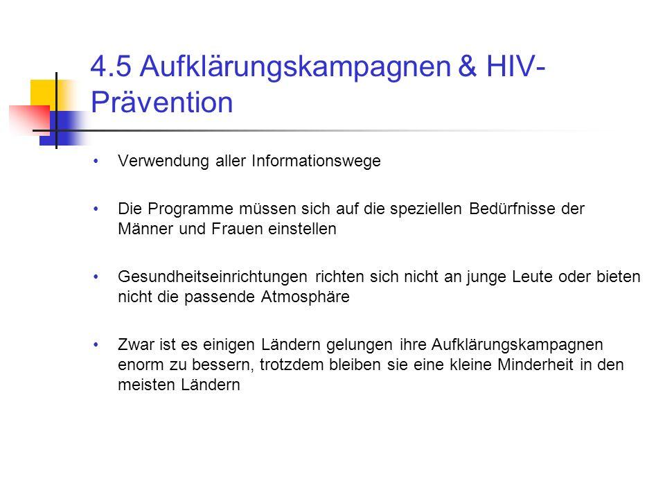 4.5 Aufklärungskampagnen & HIV-Prävention
