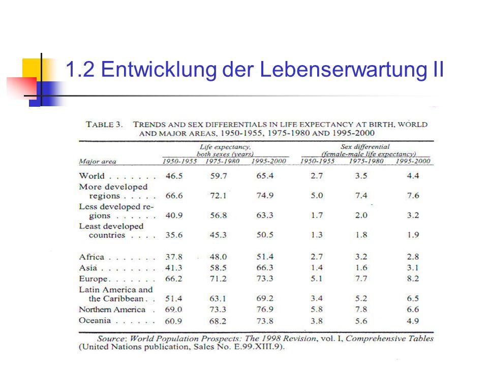 1.2 Entwicklung der Lebenserwartung II