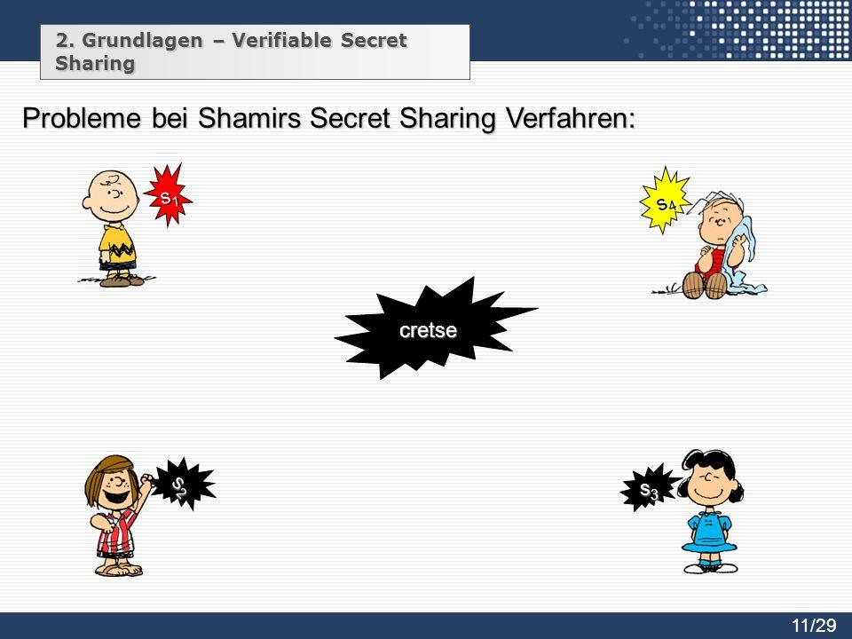 Probleme bei Shamirs Secret Sharing Verfahren: