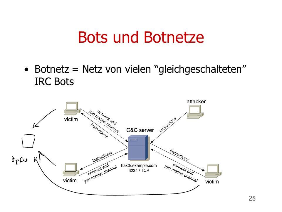 Bots und Botnetze Botnetz = Netz von vielen gleichgeschalteten IRC Bots. Angreifer scannen automatisiert das Internet nach verwundbaren Rechnern.