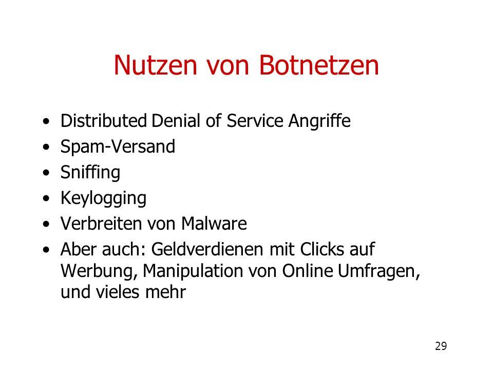 Nutzen von Botnetzen Distributed Denial of Service Angriffe