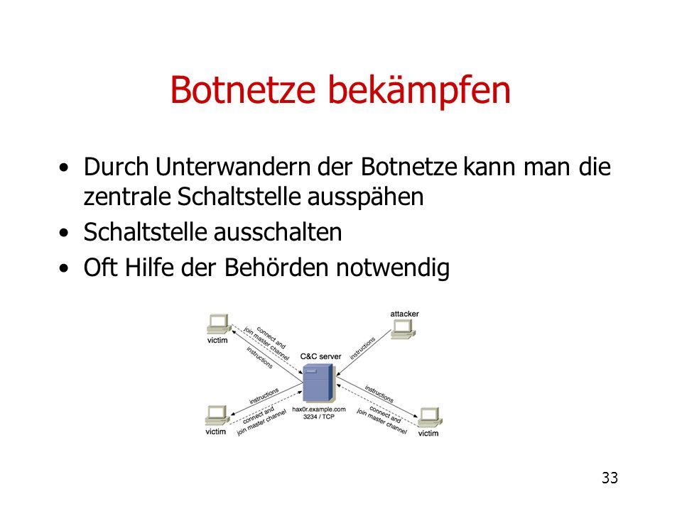 Botnetze bekämpfen Durch Unterwandern der Botnetze kann man die zentrale Schaltstelle ausspähen. Schaltstelle ausschalten.