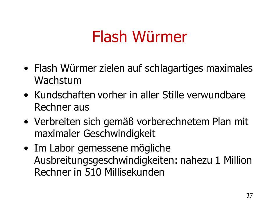Flash Würmer Flash Würmer zielen auf schlagartiges maximales Wachstum