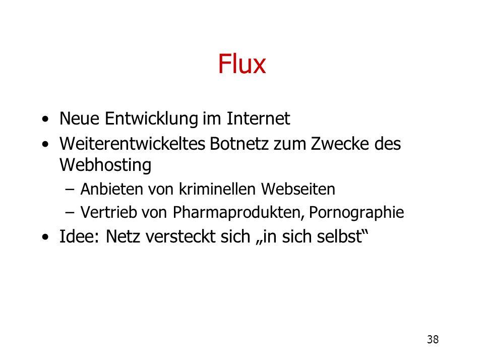Flux Neue Entwicklung im Internet