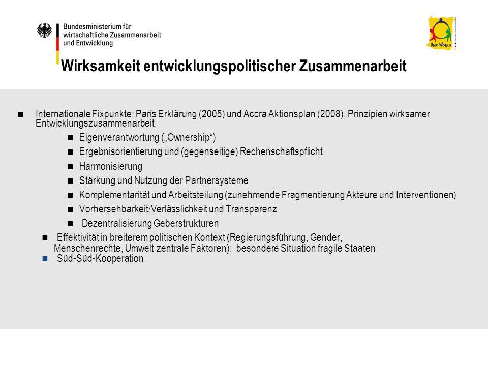 Wirksamkeit entwicklungspolitischer Zusammenarbeit