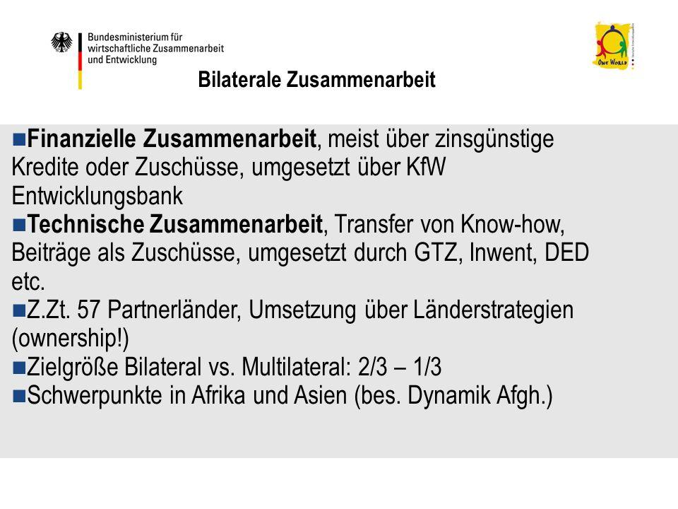 Z.Zt. 57 Partnerländer, Umsetzung über Länderstrategien (ownership!)
