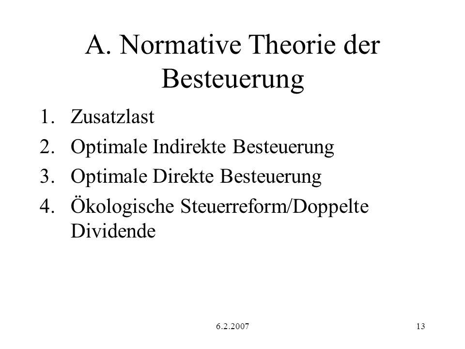 A. Normative Theorie der Besteuerung