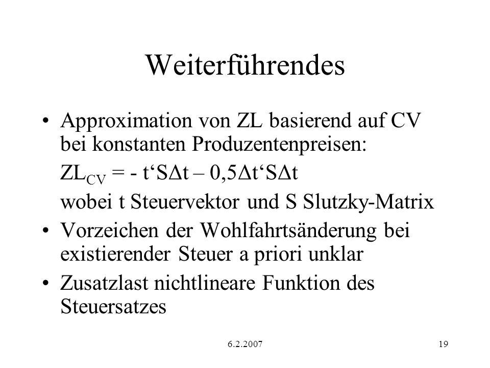 Weiterführendes Approximation von ZL basierend auf CV bei konstanten Produzentenpreisen: ZLCV = - t'SΔt – 0,5Δt'SΔt.