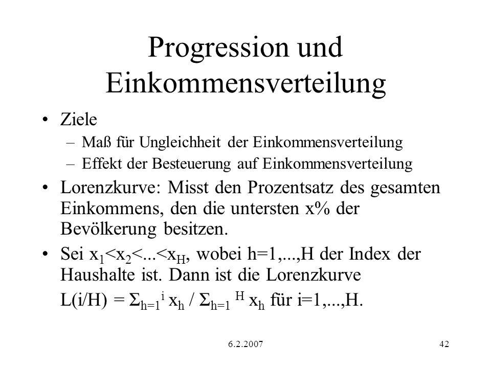 Progression und Einkommensverteilung